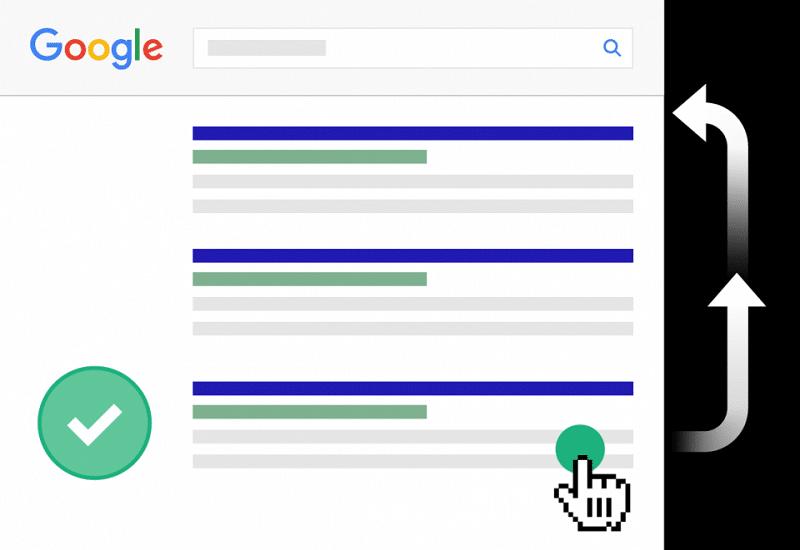 CTR Google Ranking