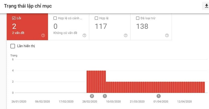 Google Search Console's Coverage Report
