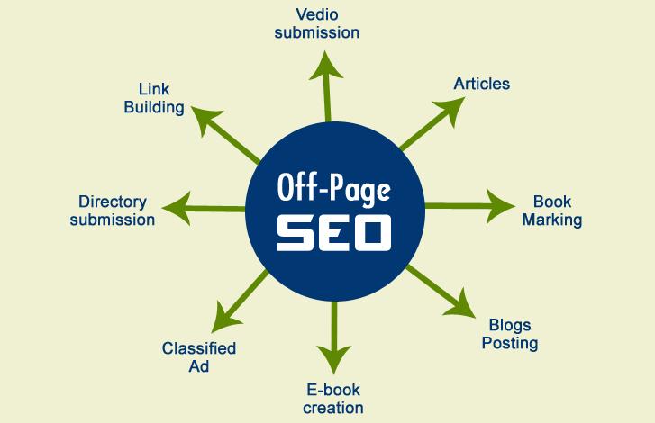 Điều quan trọng nhất của SEO offpage là xây dựng được nguồn backlink chất lượng.