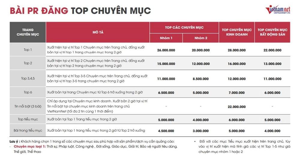 Báo giá đăng bài PR trên báo Vietnamnet năm 2021 1