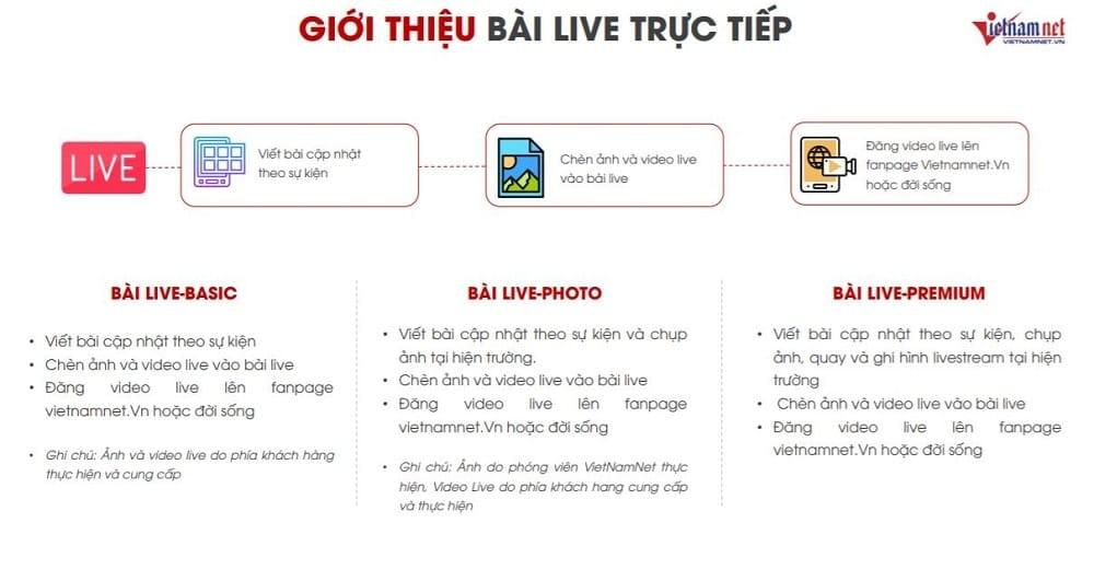 Báo giá đăng bài PR trên báo Vietnamnet năm 2021 6