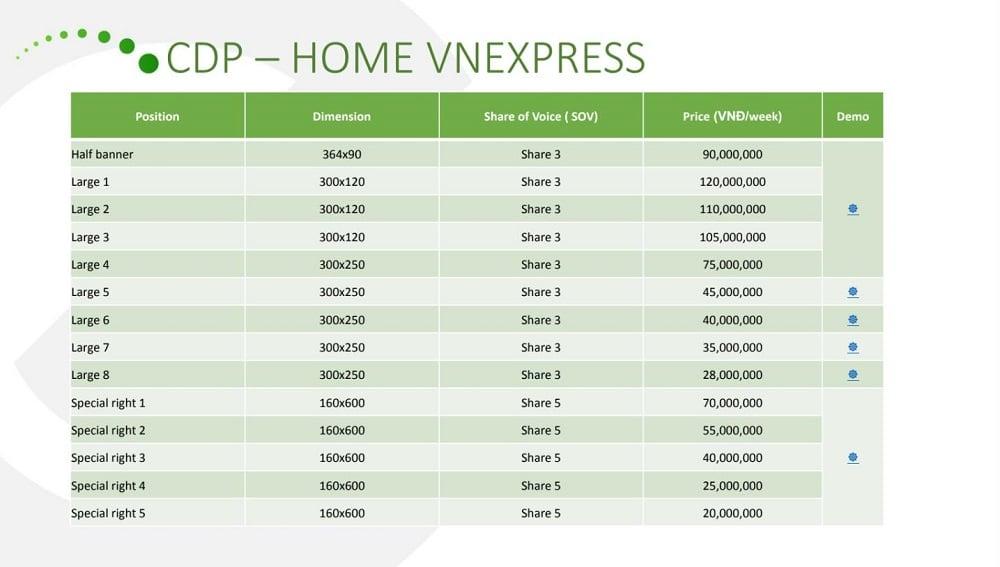 Báo giá đăng bài PR trên Vnexpress mẫu 1