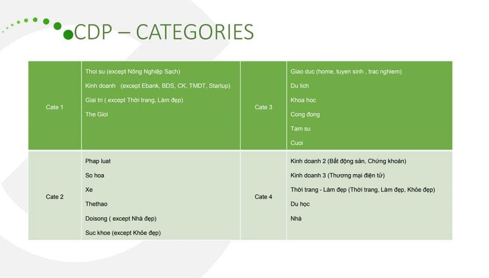 Báo giá đăng bài PR trên Vnexpress mẫu 4