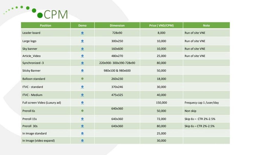 Báo giá đăng bài PR trên Vnexpress mẫu 5
