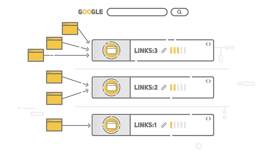 Link Building là gì? Các xây dựng link building hiệu quả cho SEO 2