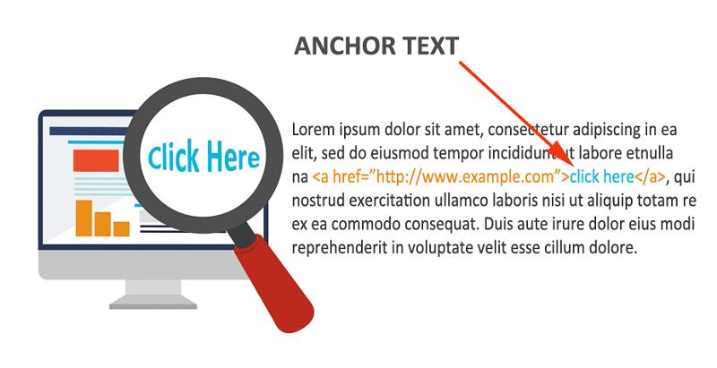 Anchortext là gì?