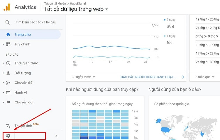 Chọn quản trị Google Analytics