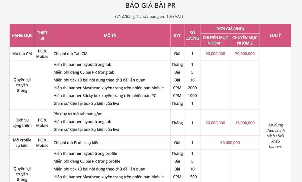 Bảng báo giá đăng bài Eva.vn